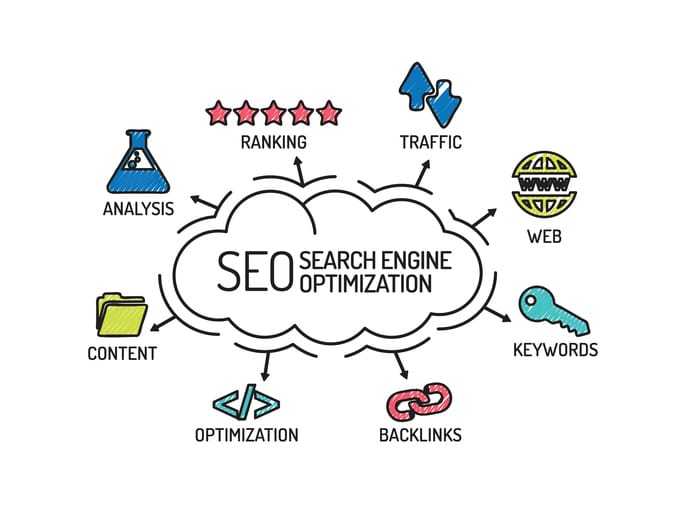 Is SEO Still Relevant in 2021?